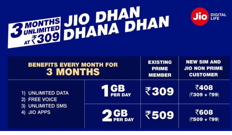 Reliance Jios New Offer Jio Dhan Dhana Dhan Offer, Trace any Indian